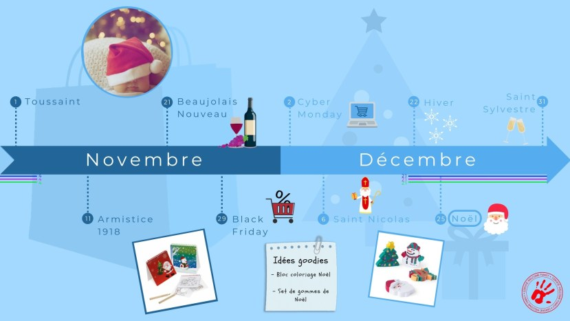 Communiquez entre novembre et décembre
