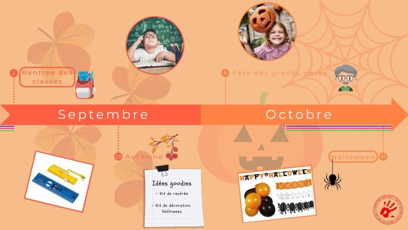Communiquez entre septembre et octobre